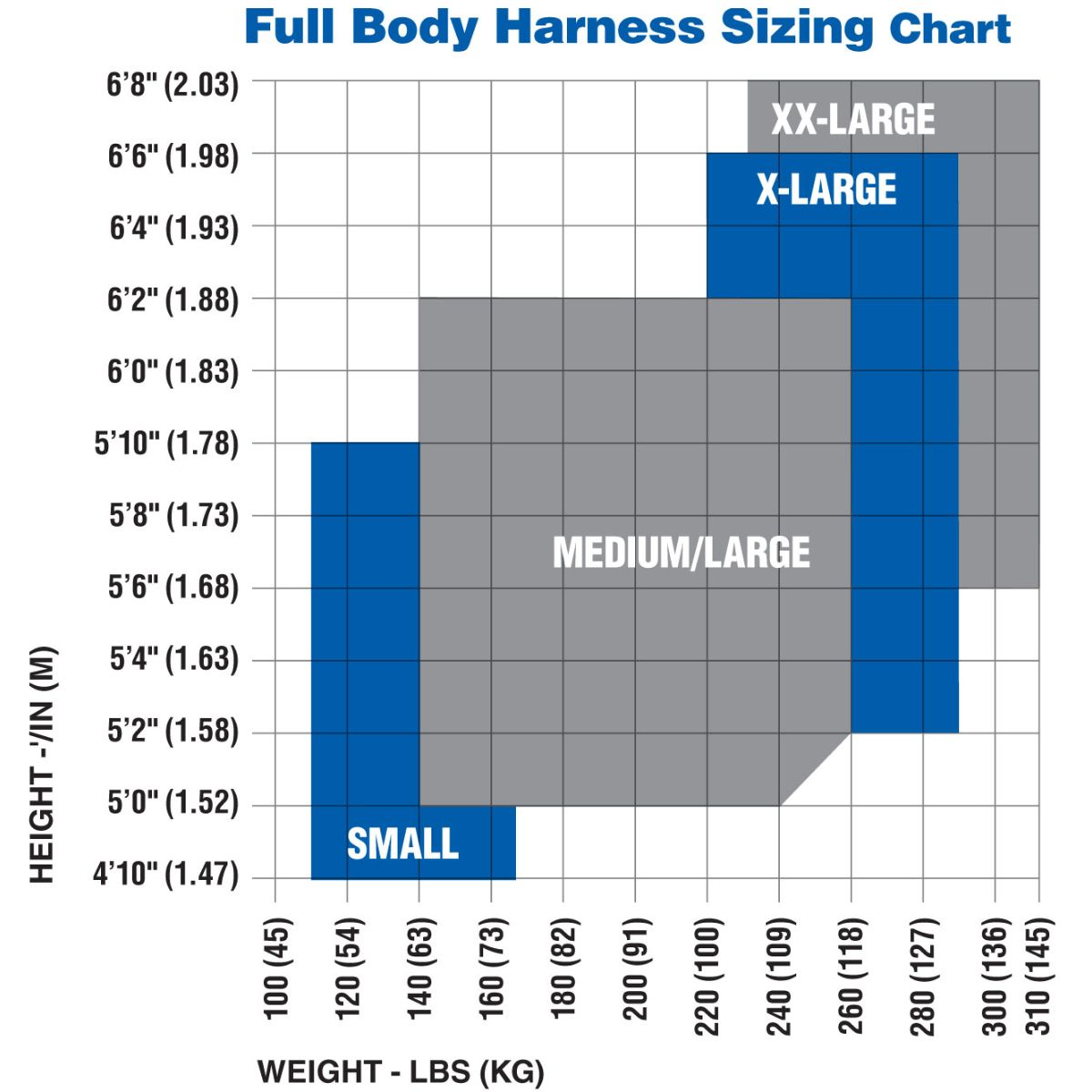 HarnessSizingChart